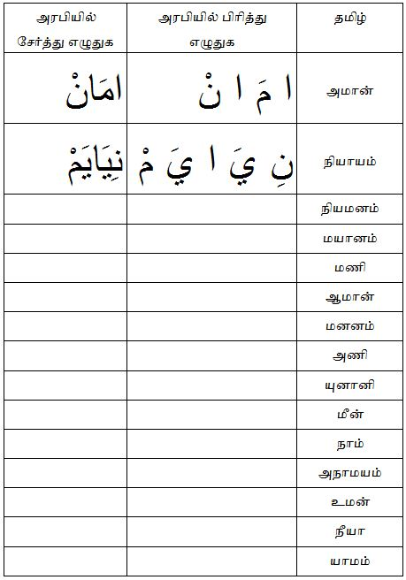 Learn quran in tamil